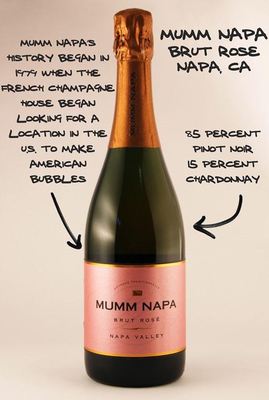 Mumm Napa Brut Rose